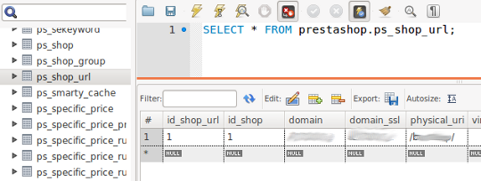 Prestashop URL DDBB