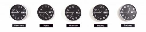 JavaEE TimeZone