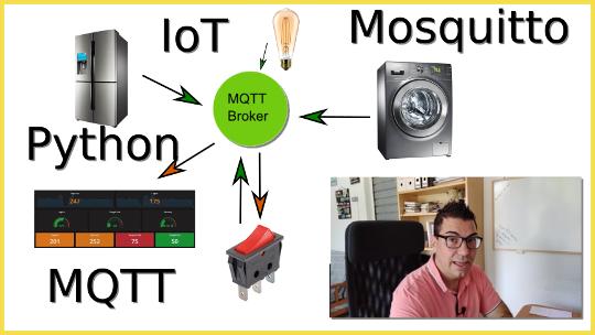 MQTT + Mosquitto + IoT