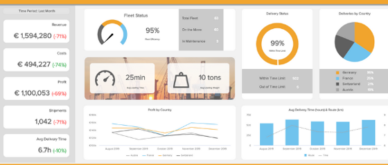 Dashboards y reports