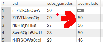 Acceso a filas anteriores/posteriores en SQL